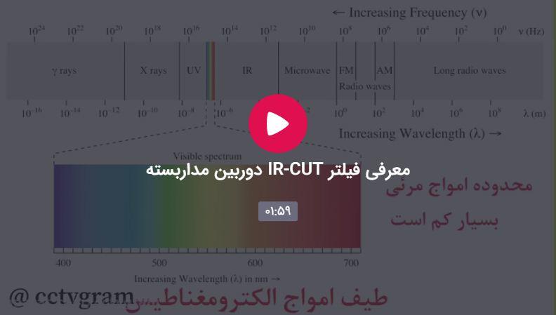فیلتر IR-CUT