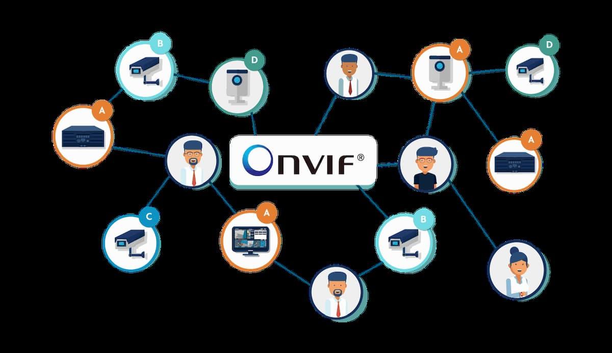 کاربرد پروتکل آنویف Onvif